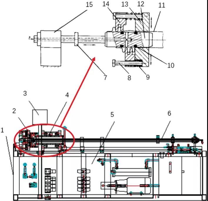 金属波纹管连续液压成形设备图片